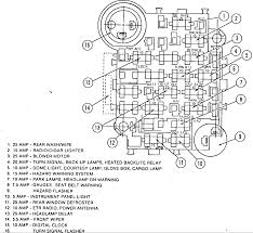 cj7 fuse box diagram wiring diagrams best cj7 fuse box diagram