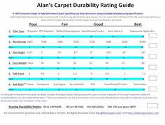 Carpet Density Rating Chart Carpet Specifications Face Weight Pile Density Tuft