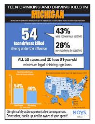 - Sheet Noys Michigan Drinking Underage And Driving Fact