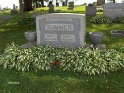 John Aspey Summer (1851-1929) - Find A Grave Memorial