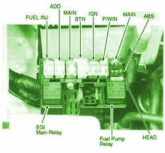wiring diagram subaru impreza radio images as well subaru impreza 2007 vw passat fuse box diagram moreover kia rio