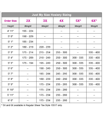 Just My Size Size Chart Q81104 Just My Size Womens Ultra Sheer Run Resistant Pantyhose