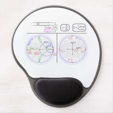 Smith Chart Explanation Gel Mouse Pad
