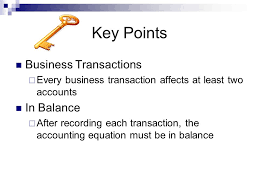 after recording each transaction the accounting equation must be in balance key points business transactions in balance