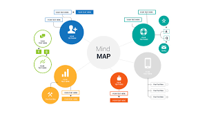 powerpoint map templates free mind map powerpoint template ppt presentation theme