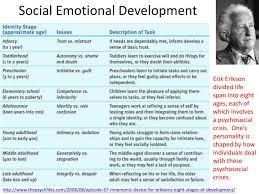 Ppt Social Emotional Development Powerpoint Presentation
