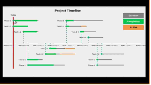 Microsoft Word Timeline Template Add Project Information The In