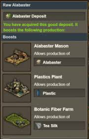Refined Goods Modern Era And Beyond Forge Of Empires Guides
