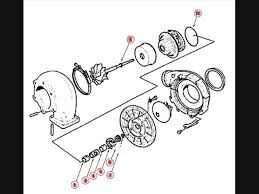 2005 ford f350 wiring schematic on 2005 images free download F350 Wiring Diagram ford 6 0 powerstroke turbo rebuild kit 1995 ford f350 wiring schematic 2008 ford f250 headlight wiring diagram 2006 f350 wiring diagram