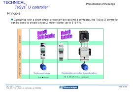 slide 1 35 p&t gps training phb square d 8536 starter wiring diagram at Tesys U Wiring Diagram
