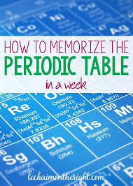 207 best The Periodic Table images on Pinterest | Chemistry ...