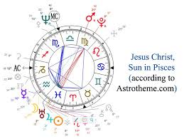 Pisces Zodiac Chart Pisces Zodiac Sign And The Christian Symbol Of The Fish
