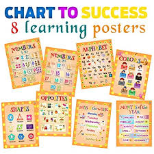 Preschool Number Chart 1 10 Educational Teaching Posters For Toddlers Preschool And Kindergarten Students Colors Shapes Alphabet Opposites Numbers 1 10 11 20 Days Of The