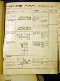 Test Chart For Lathe Machine Book Gloat