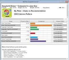 myplate report