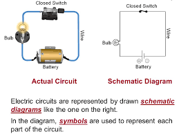 "the word circuit means ""closed path""  by an electric circuit we    actual circuitschematic diagram electric circuits are represented by drawn schematic diagrams like the one on the"