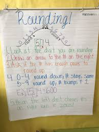 Rounding Rules Chart Rounding Roller Coaster Anchor Chart With Rules To Follow