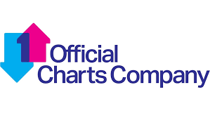 Uk Charts How Does Streaming Work With The Uk Charts Absolute