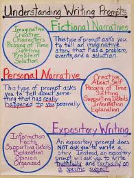 ideas about expository writing on pinterest   anchor charts    expository writing anchor chart   and  here is another chart i created using one of