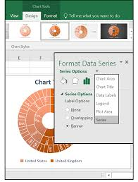 Hourglass Chart Excel What To Do With Excel 2016s New Chart Styles Treemap