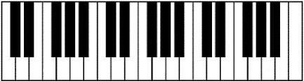 Piano Notes And Keys 88 Key Piano