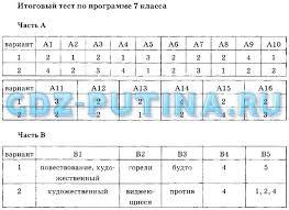 ГДЗ от Путина к тестам по русскому языку класс Селезнёва 5 Итоговый тест по программе 7 класса