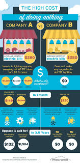 average monthly electric bill for 2 bedroom apartment. Wonderful Apartment Average Utility Bill By Zip Code 1bedroomeffad Electric For One Bedroom  Apartment Gas Monthly Water Minersville Inside Average Monthly Electric Bill For 2 Bedroom Apartment