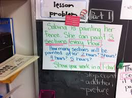 T Chart Math Problems Thinking Of Teaching Using A T Chart To Solve Patterns