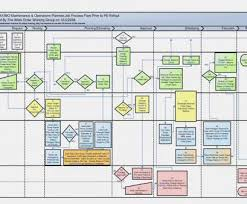 visio electrical wiring diagram creative visio project flow diagram visio electrical wiring diagram creative visio project flow diagram example electrical wiring diagram