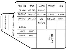 2003 honda accord under hood fuse box wiring diagram shrutiradio 2003 honda accord interior fuse box diagram at 2004 Honda Accord Fuse Box Diagram