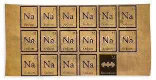 Batmantium Periodic Table Element Chart Nerd Chemistry Student Superhero Humor Beach Sheet