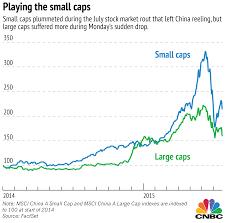 Chinese Stock Market Today Chart 3 Charts Explaining The Chinese Stock Market