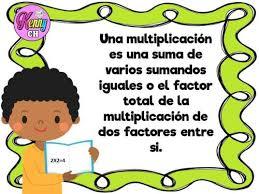 Resultado de imagen de la multiplicacion