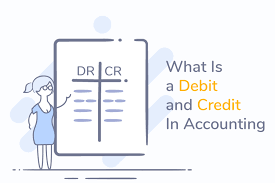 Accounting Chart Of Accounts Debits And Credits What Is A Debit And Credit In Accounting Kashoo