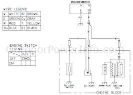 panther pa720c remote start wiring diagrams manual guide wiring generac remote start wiring diagram schematic symbols diagram ford remote start wiring diagram autopage remote start
