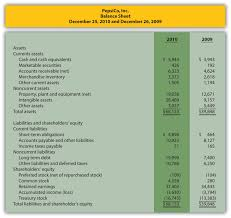 balance sheet and income statement template trend analysis of financial statements