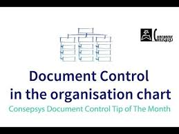 Document Organization Chart Document Control In The Organisation Chart