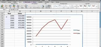 How To Make An Chart In Excel How To Create A Line Chart In Microsoft Excel 2011