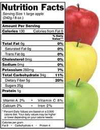 apple nutrition facts png
