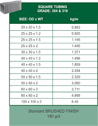 Square Steel Pipe Size Chart True To Life Square Steel Tube Size Chart Five Shocking
