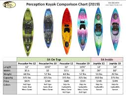 Perception Kayaks Try It Before You Buy It Higher Pursuits