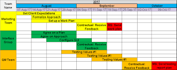 Project Timeline Excel Work Timelines Barca Fontanacountryinn Com