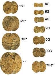 Cabochon Size Chart Stone Plugs Measure Sizes Converting