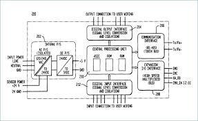 kitchen floor plans best of 56 fresh kitchen electrical wiring kitchen electrical wiring diagram at Kitchen Electrical Wiring Diagram