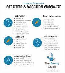 Comfortable Pet Sitter Resume Images Documentation Template