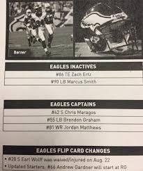 2015 Philadelphia Eagles Depth Chart