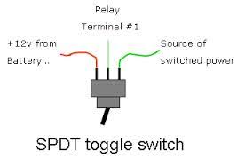 wiring diagram dpdt switch wiring image wiring diagram wiring an led light bar to dpdt switch dodge ram forum dodge on wiring diagram dpdt
