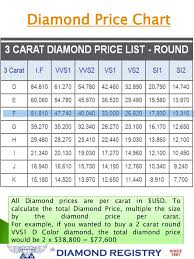Diamond Grading Price Chart Price Of Diamonds