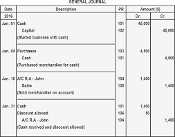Accounting Ledger Templates Standard Form Of Ledger Account Explanation And Examples