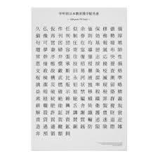 Kanji Chart Japanese Kanji Chart Second Grade Zazzle Com